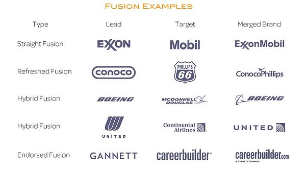 Brand Fusion Examples