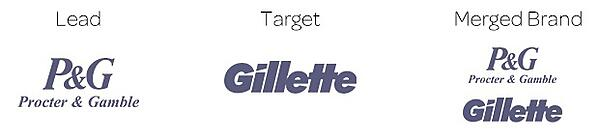 Lead target and merged brand, P&G and Gillette