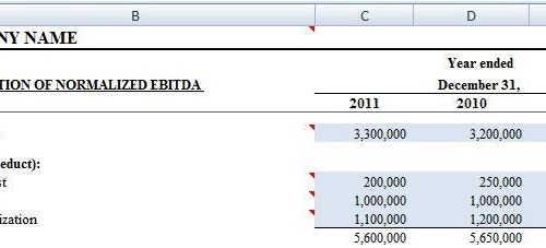 10 steps to create a simple business valuation template in excel cheaphphosting