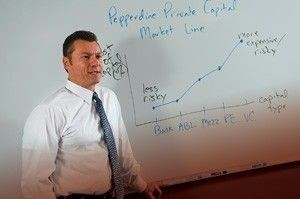 Questions and Answers with John K. Paglia, Ph.D. - A Divestopedia Exclusive