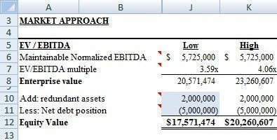 10 steps to create a simple business valuation template in for Intrinsic value calculator excel template