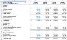 Free Excel Tool: Weekly Cash Flow